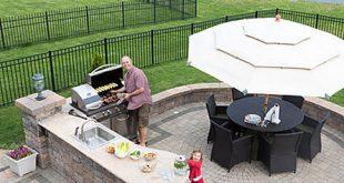 Outdoorkueche 310x165 - Die Outdoor-Küche: Schluss mit dem Einweg-Grill